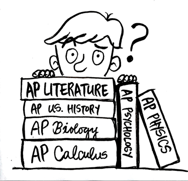 How to score a 3 or higher on your AP exam(s)